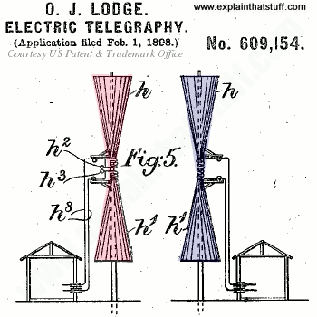 Transmitter and receiver diagram from Oliver Lodge's 1888 electric telegraphy patent