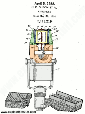 Cutaway of an RCA ribbon microphone showing the ribbons, magnet, and other key components.