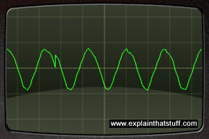 Screenshot of the Oscillo app showing a basic sine wave trace.