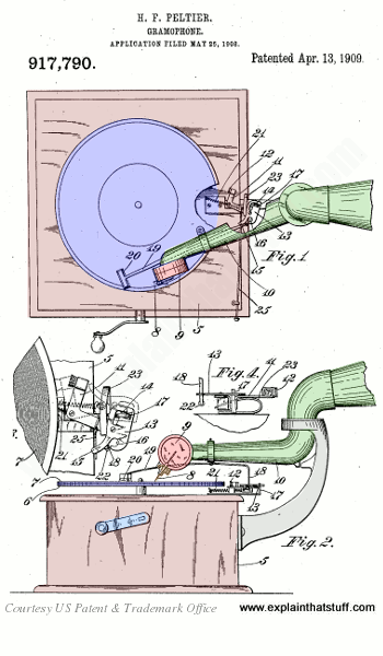 Henry Peltier's 1909 gramophone patent from US Patent 917,790