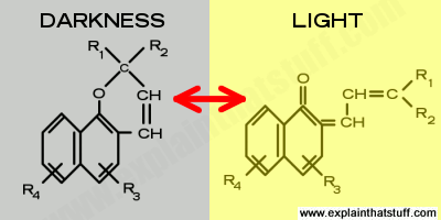 An example of a reversible chemical reaction that makes napthopyran molecules photochromic.