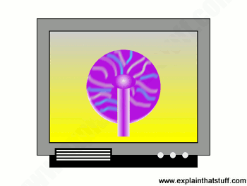 How does a plasma TV work? - Explain that Stuff