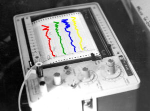 A series of colored traces on a polygraph chart recorder.
