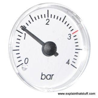 Pressure gauge on a gas boiler measured in bars.