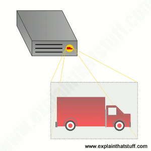 Artwork illustrating the concept of projection TV