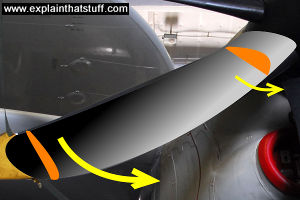 A twisted airplane propeller showing the airfoil sections at different points.