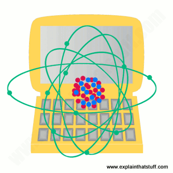 Quantum computing clip-art concept: an atom superimposed on a laptop