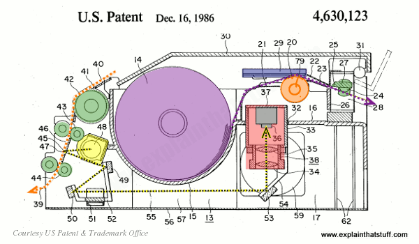 Labelled, color-coded parts inside a 1980s Ricoh fax machine from US Patent 4630123.
