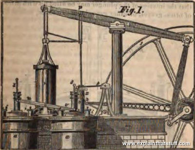 Robert Stirling's engine: drawing from 1832 based on his original patent
