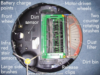 Photo showing the underside of a Roomba with the main parts labelled and described.