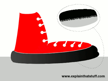 Illustration of friction between a shoe sole and the sidewalk