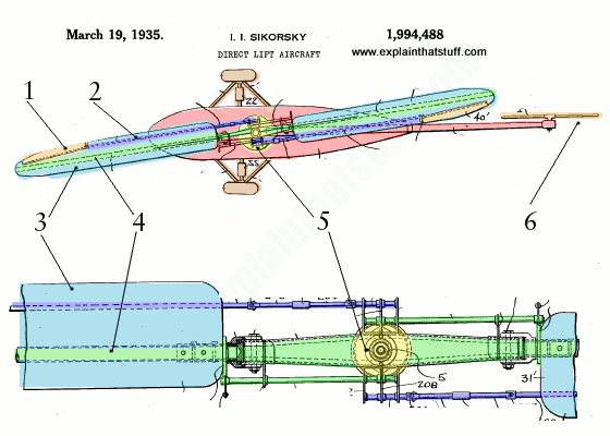 Igor Sikorsky helicopter patent US#1,994,488 filed June 27, 1931 showing details of the rotor blade mechanism.