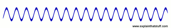Artwork showing simple sine wave pattern