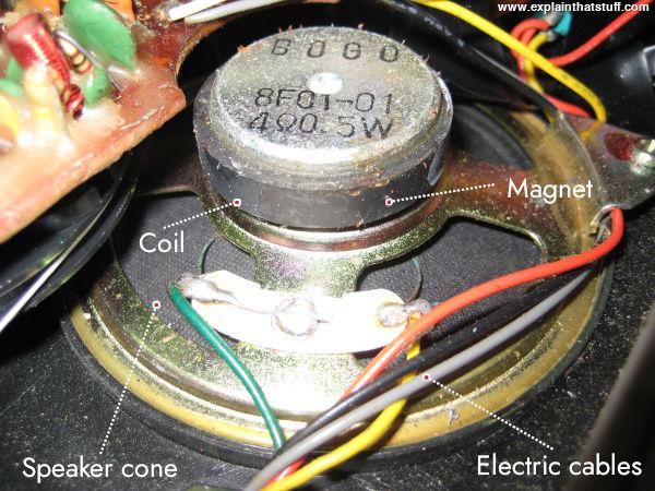 How loudspeakers work - Explain that Stuff