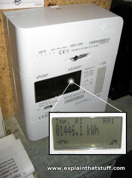 A home smart meter for measuring electricity consumption.
