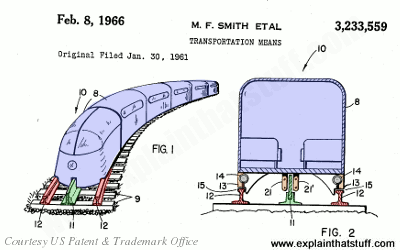 Artwork showing how a typical maglev train works, from 1960s US Patent 3,233,559.