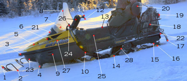 Photo of a Ski-Doo with the main component parts numbered and labelled.