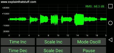 Screenshot of the Sound Oscilloscope Android app showing a frequency trace.