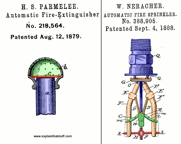 Early fire sprinkler patents by Henry S Parmelee and William Neracher