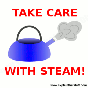 Blue clipart kettle billowing out steam with the red warning message Take Care With Steam.