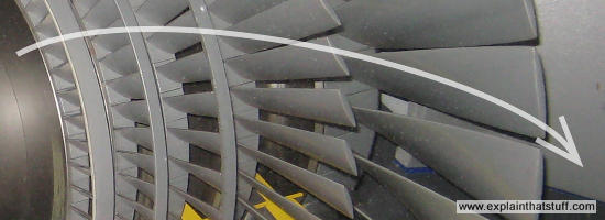 Closeup of a cutaway model of a steam turbine showing how the blades in each stage are bigger and more widely spaced than those in the previous stage.