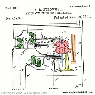 almon strowger's automated telephgone exchange switch from us patent 447,918
