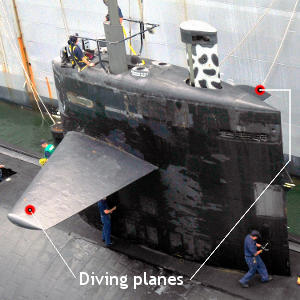 Location of the diving planes on a submarine.