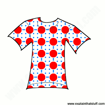 Conceptual illustration showing enlarged atoms on a t-shirt