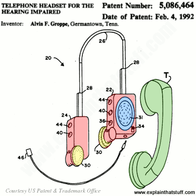 Telephone amplifier headset from US Patent 5086464