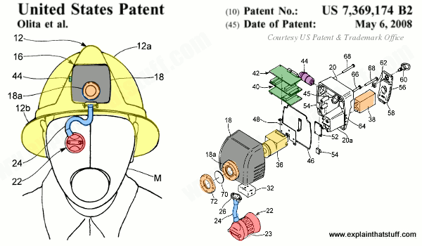 Front view and exploded view of a helmet-mounted thermal image sensor for rescue workers and fire fighters.
