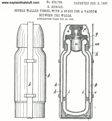 Reinhold Burger's Thermos vacuum flask patent from 1909