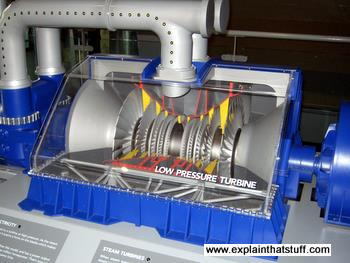 Cutaway model of a steam turbine