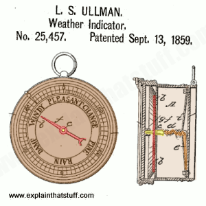 How a typical twisted fiber hygrometer works. This one was invented by Louis Ullman and shown here in his patent application drawing, US patent #25,457, from September 13, 1859.