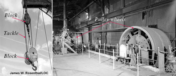 Two types of pulleys compared: a block and tackle for lifting and a pulley for transmitting power