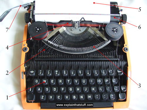 How Does A Typewriter Work Explain That Stuff