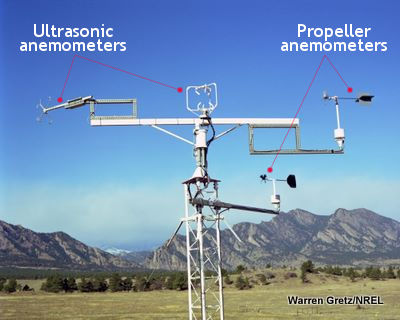 Propeller and ultrasound anemometers mounted on a mast.