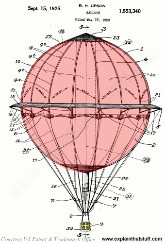 Design for a high-altitude balloon from 1925, by Ralph Hazlett Upson, from US Patent 1,553,340.