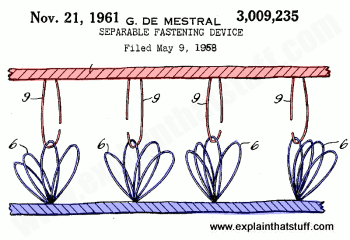 A diagram from George de Mestral's original patent for VELCRO, US patent 3,009,235