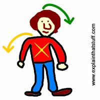 Um diagrama mostrando como caminhar envolve um ajuste constante para manter o centro de gravidade do seu corpo na posição correcta.'s center of gravity in the right position.