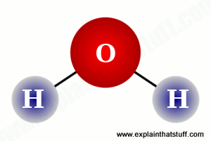 A water molecule made from two hydrogen atoms and one oxygen atom