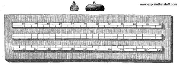 Wedgwood pyrometer comprising small cylinders of clay and a measuring scale