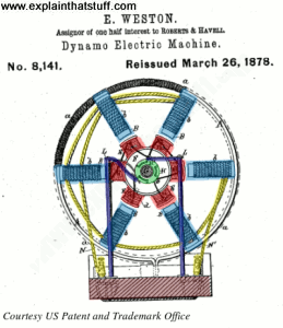Edward Weston's dynamo electric generator from his 1878 US patent 180,082.