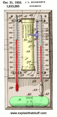 Line drawing of a wet-dry bulb thermometer type of hygrometer, also known as a psychrometer.