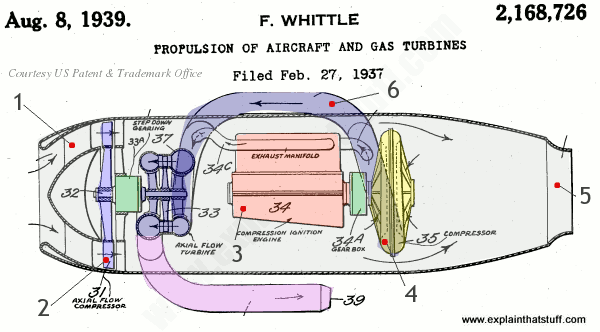 Frank Whittle gas turbine jet engine patent from 1937
