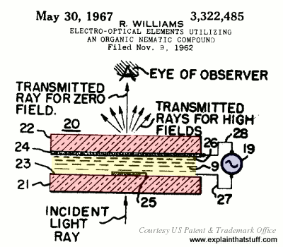 Richard Williams' groundbreaking LCD patent, US Patent 3,322,485.