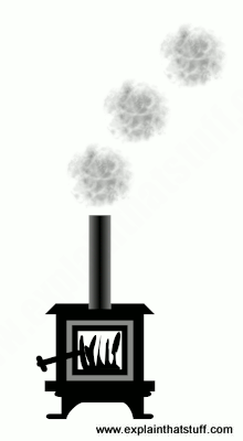 Clip art of wood-burning stove and smoke coming from its chimney.