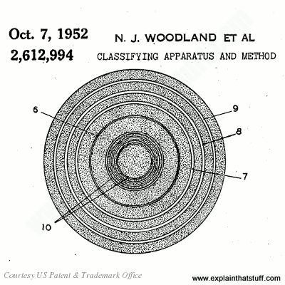 A bullseye-type barcode designed by Woodland and Silver