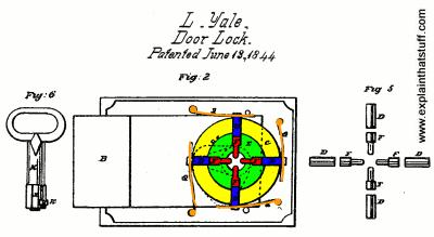 Schlage Mortise Lock Parts Diagram further Index php also US8292336 further Schematic Of Door Lock further Kwikset Parts Diagram Yale Door Lock Replacement Parts Door Latch 3. on yale mortise lock parts diagram